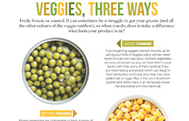 Veggies, Three Ways