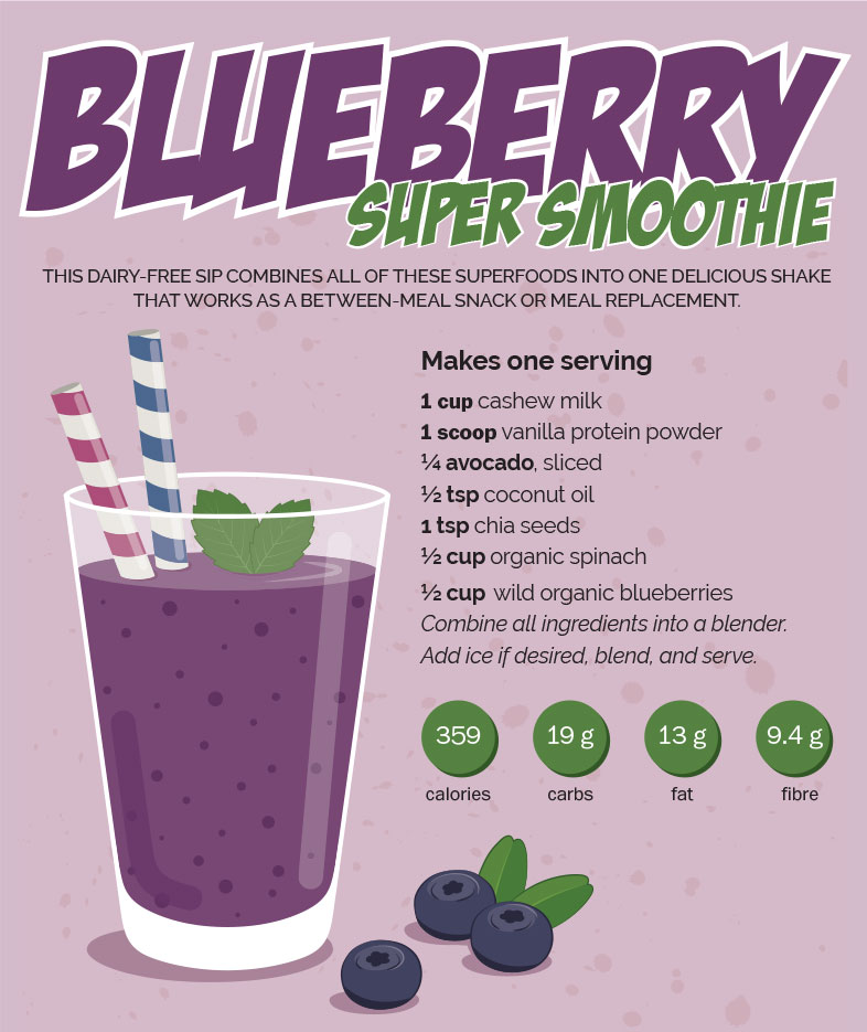 superfoods for weight lose